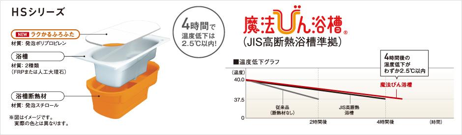 %e9%ab%98%e6%96%ad%e7%86%b1%e6%b5%b4%e6%a7%bd